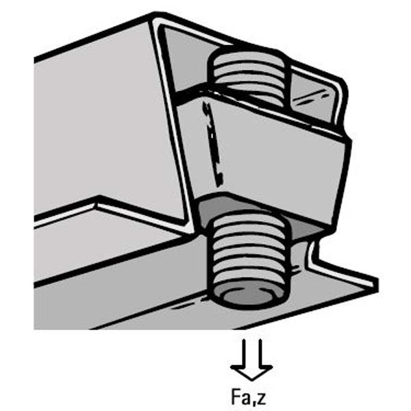 Wedge nut loading forces